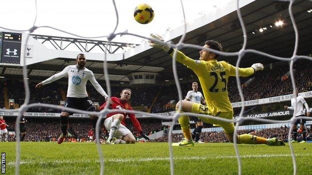 United vs Spurs: Saling Berebut atau Mengalah?