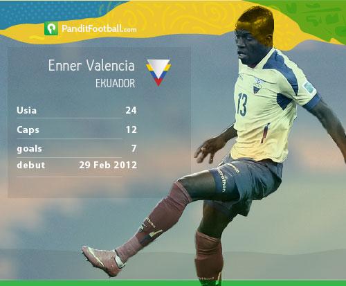 Enner Valencia: Dari Memerah Sapi Hingga Top Skorer Copa Sudamericana
