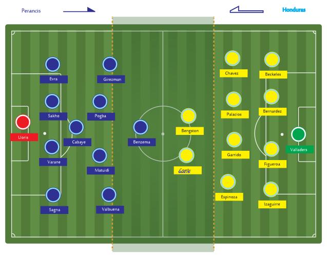 Line Up Perancis Honduras