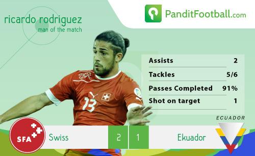 [Man of the Match] Rodriguez, Inspirator Kemenangan La Nati