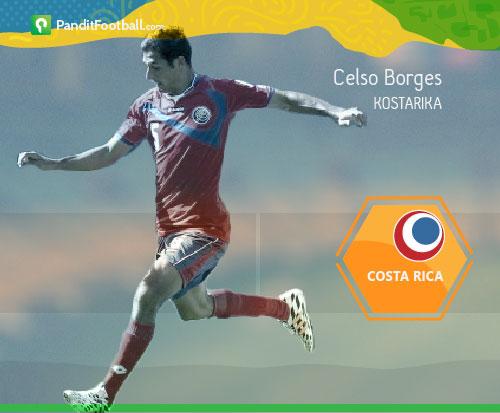 Key Players Kostarika v Yunani