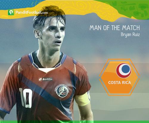 [Man of the Match] Buah Kedisiplinan Bryan Ruiz