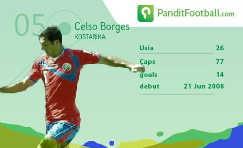 key_Borges