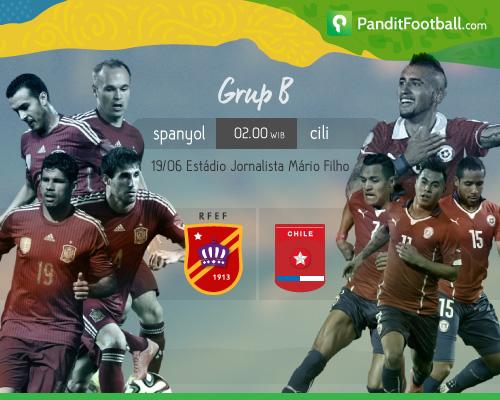 [Key Player] Spanyol vs Chili: Mewaspadai Kecepatan Alexis Sánchez
