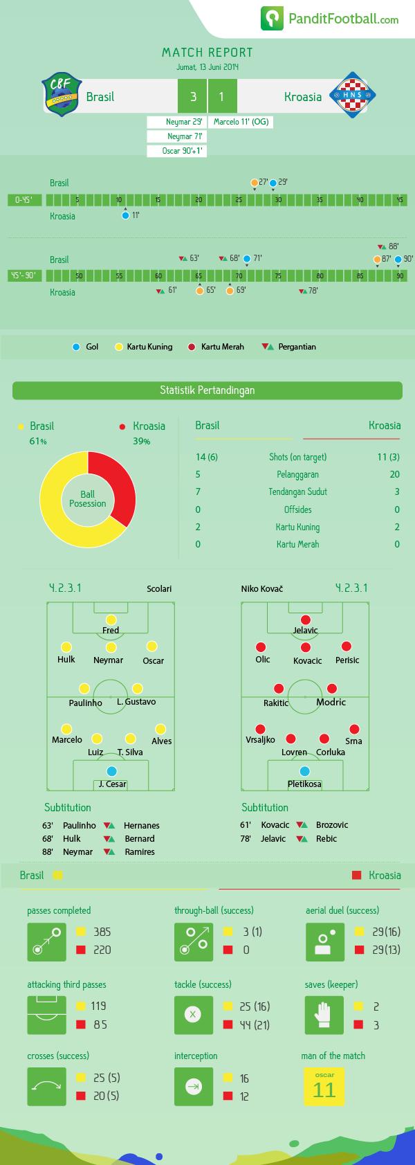 match-report-13_6