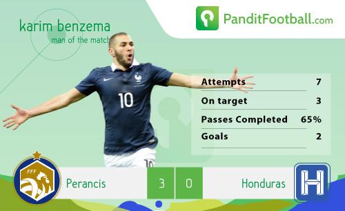 [Man of the Match] Perancis vs Honduras: Karim Benzema