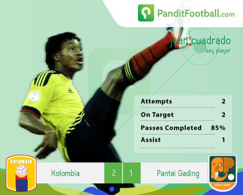 [Man of the Match] Malam Pertunjukan Cuadrado