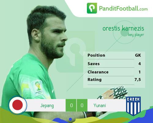 [Man of the Match] Orestis Karnezis: Penyelamat Gawang Yunani