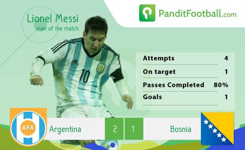match-report-MOTM-Messi