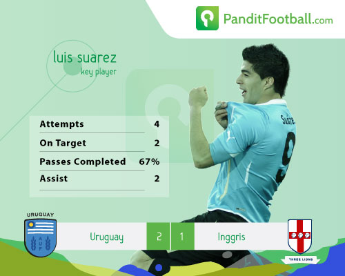 match-report-MOTM-SUAREZ