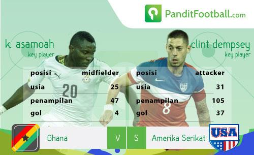 [Key Player] Ghana vs Amerika Serikat: Pengaruh Kwadwo Asamoah dan Clint Dempsey