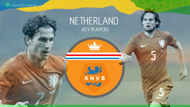 [Key Player] Janmaat-Blind: Kunci Kesuksesan Belanda