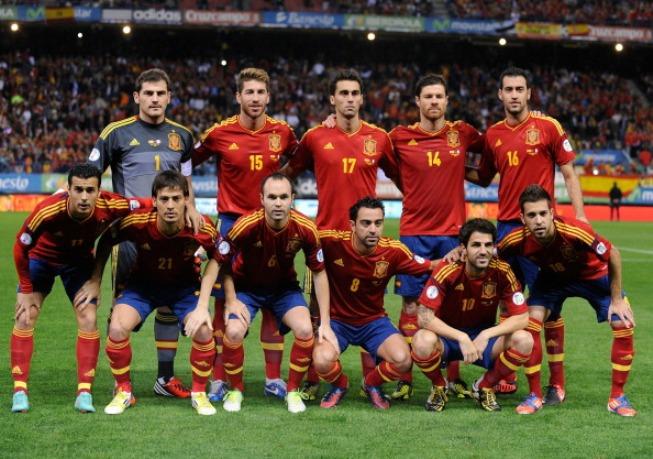 Spanyol: Skuat yang Siap Kembali Juara