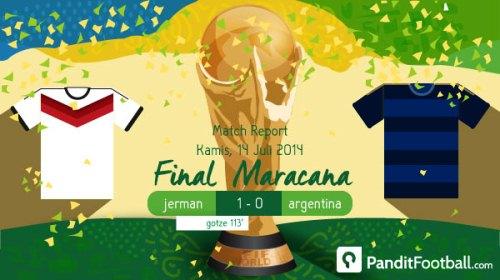 [Match Report] Jerman 1-0 Argentina